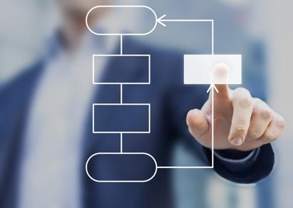 Diagramm eines einfachen Programmablaufplans